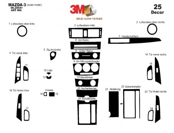 Kia Sportage 01.2011 Interior Dashboard Trim Kit Dashtrim accessories, wood grain, camouflage, carbon fiber, aluminum dash kits