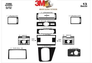 Kia Rio 01.2011 Interior Dashboard Trim Kit Dashtrim accessories, wood grain, camouflage, carbon fiber, aluminum dash kits 7-Par