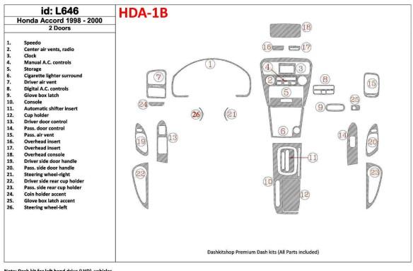 Mitsubishi Carisma 07.99-12.04 3M 3D Car Tuning Interior Tuning Interior Customisation UK Right Hand Drive Australia Dashboard T